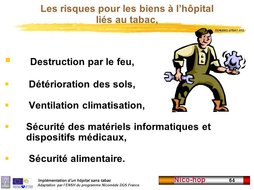 Implémentation dun hôpital sans tabac Adaptation par lENSH du programme Nicomède DGS France Nico-hop 64 Les risques pour les biens à lhôpital liés au