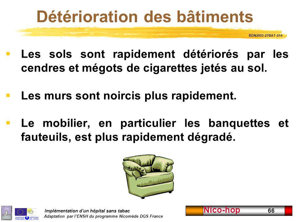 Implémentation dun hôpital sans tabac Adaptation par lENSH du programme Nicomède DGS France Nico-hop 66 Détérioration des bâtiments Les sols sont rapi