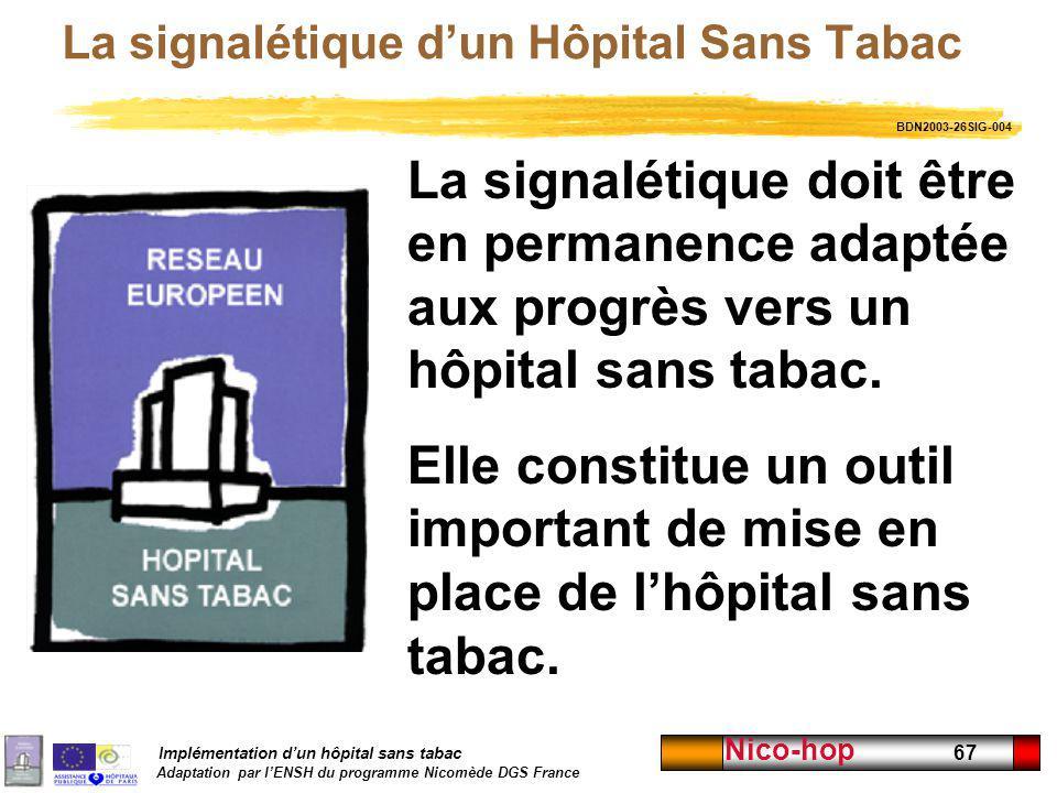 Implémentation dun hôpital sans tabac Adaptation par lENSH du programme Nicomède DGS France Nico-hop 67 La signalétique dun Hôpital Sans Tabac La sign