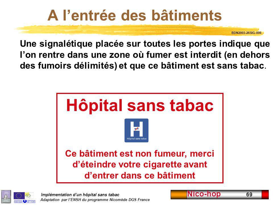 Implémentation dun hôpital sans tabac Adaptation par lENSH du programme Nicomède DGS France Nico-hop 69 A lentrée des bâtiments Une signalétique placé