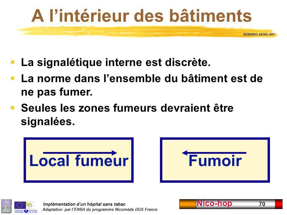 Implémentation dun hôpital sans tabac Adaptation par lENSH du programme Nicomède DGS France Nico-hop 70 A lintérieur des bâtiments La signalétique int