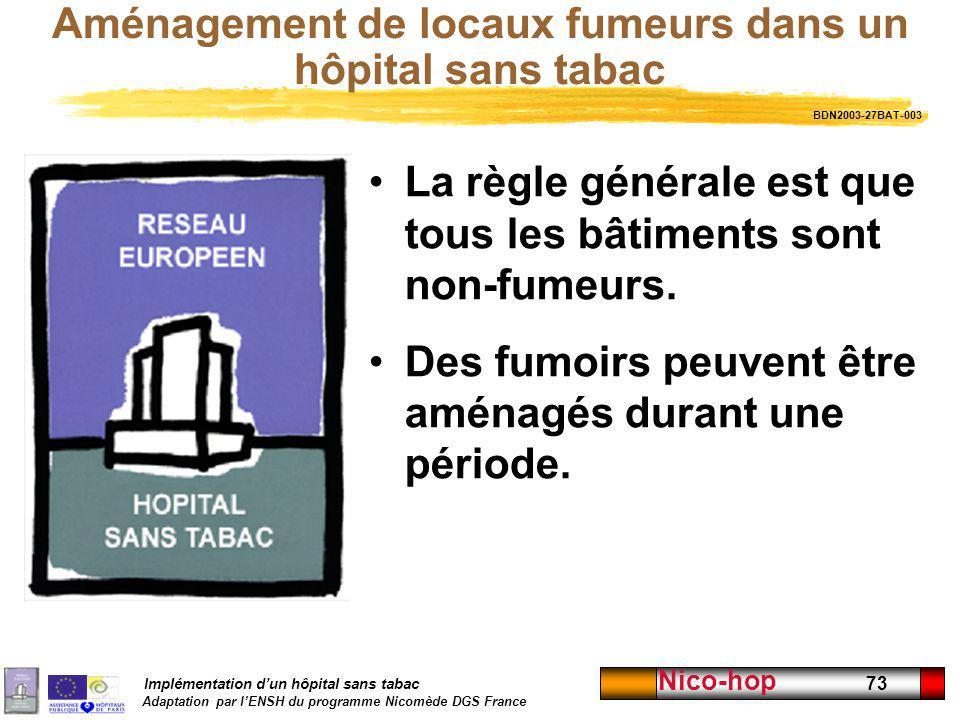 Implémentation dun hôpital sans tabac Adaptation par lENSH du programme Nicomède DGS France Nico-hop 73 Aménagement de locaux fumeurs dans un hôpital