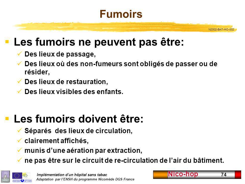 Implémentation dun hôpital sans tabac Adaptation par lENSH du programme Nicomède DGS France Nico-hop 74 Fumoirs Les fumoirs ne peuvent pas être: Des l