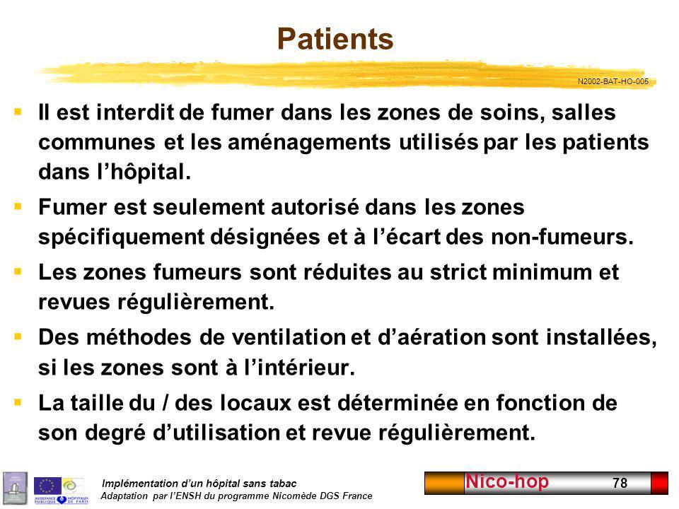 Implémentation dun hôpital sans tabac Adaptation par lENSH du programme Nicomède DGS France Nico-hop 78 Patients Il est interdit de fumer dans les zon
