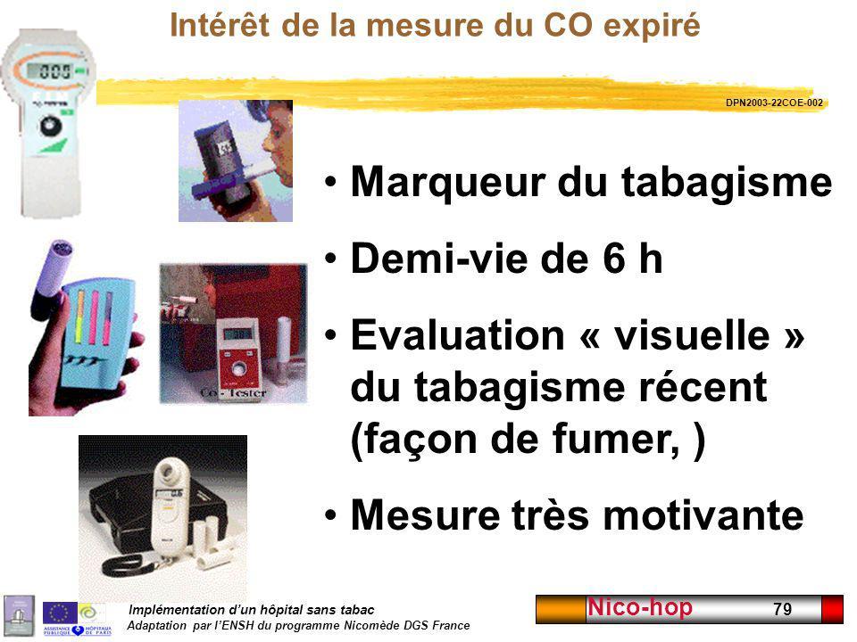 Implémentation dun hôpital sans tabac Adaptation par lENSH du programme Nicomède DGS France Nico-hop 79 Intérêt de la mesure du CO expiré Marqueur du