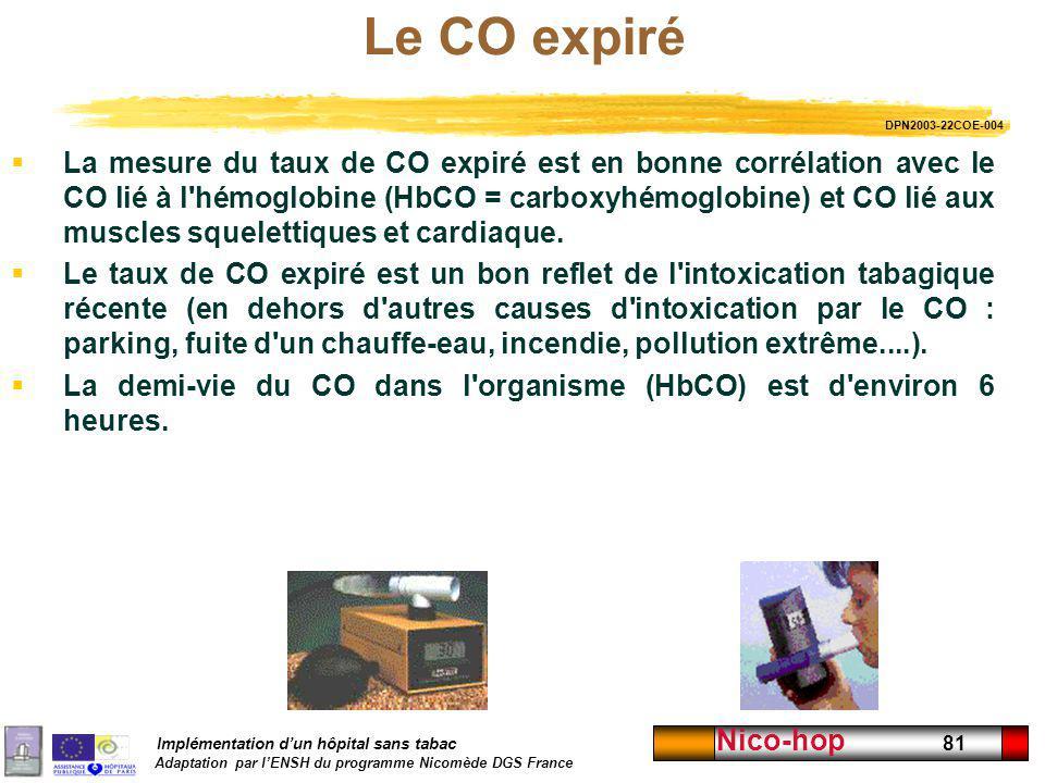 Implémentation dun hôpital sans tabac Adaptation par lENSH du programme Nicomède DGS France Nico-hop 81 La mesure du taux de CO expiré est en bonne co