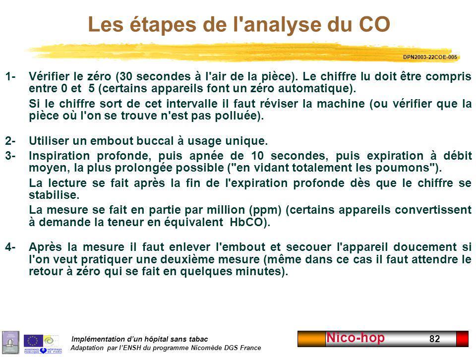 Implémentation dun hôpital sans tabac Adaptation par lENSH du programme Nicomède DGS France Nico-hop 82 1- Vérifier le zéro (30 secondes à l'air de la