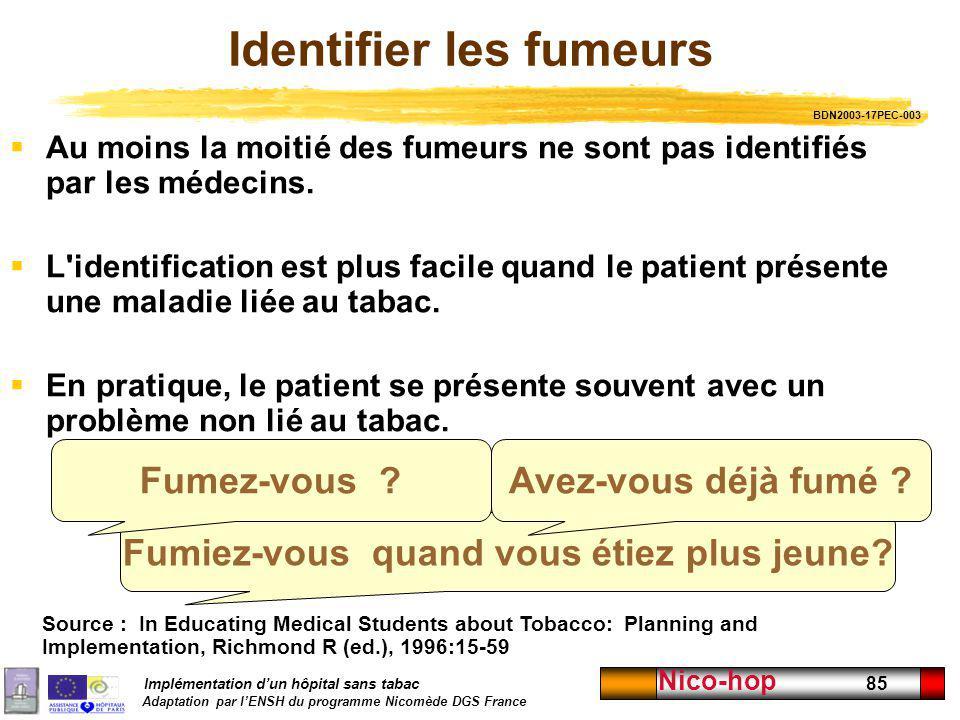 Implémentation dun hôpital sans tabac Adaptation par lENSH du programme Nicomède DGS France Nico-hop 85 Fumiez-vous quand vous étiez plus jeune? Ident
