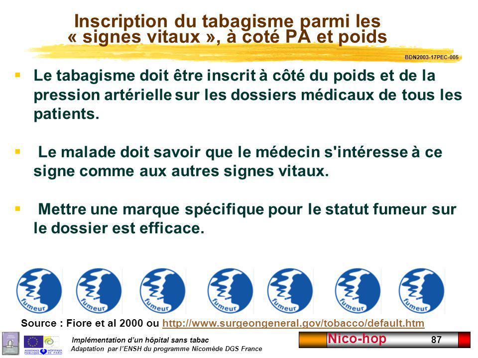 Implémentation dun hôpital sans tabac Adaptation par lENSH du programme Nicomède DGS France Nico-hop 87 Inscription du tabagisme parmi les « signes vi