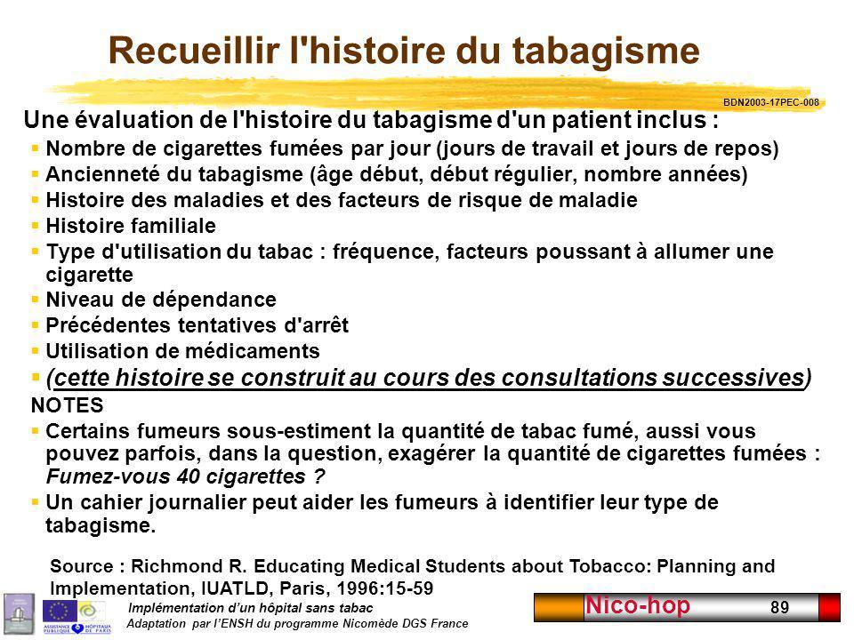 Implémentation dun hôpital sans tabac Adaptation par lENSH du programme Nicomède DGS France Nico-hop 89 Recueillir l'histoire du tabagisme Une évaluat