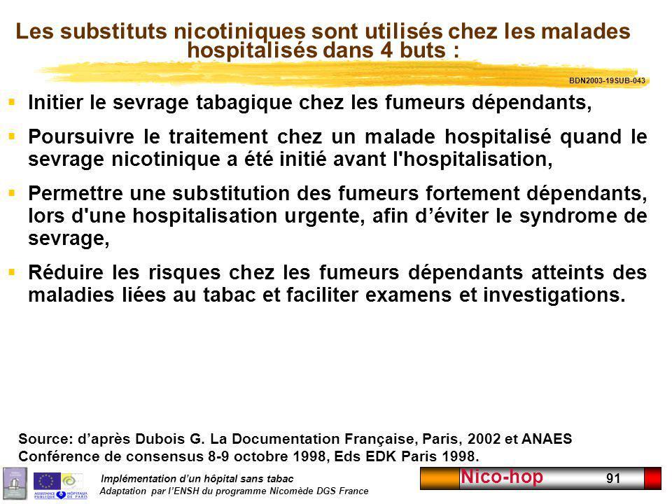 Implémentation dun hôpital sans tabac Adaptation par lENSH du programme Nicomède DGS France Nico-hop 91 Les substituts nicotiniques sont utilisés chez