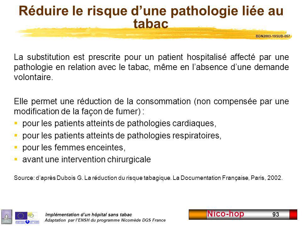 Implémentation dun hôpital sans tabac Adaptation par lENSH du programme Nicomède DGS France Nico-hop 93 La substitution est prescrite pour un patient