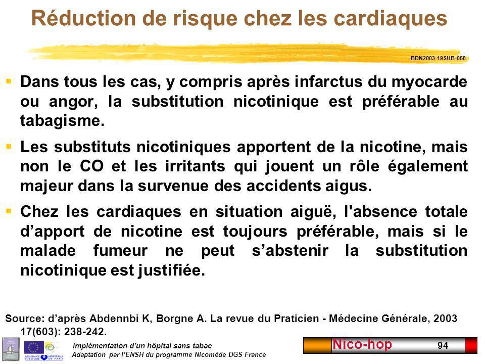 Implémentation dun hôpital sans tabac Adaptation par lENSH du programme Nicomède DGS France Nico-hop 94 Réduction de risque chez les cardiaques Dans t