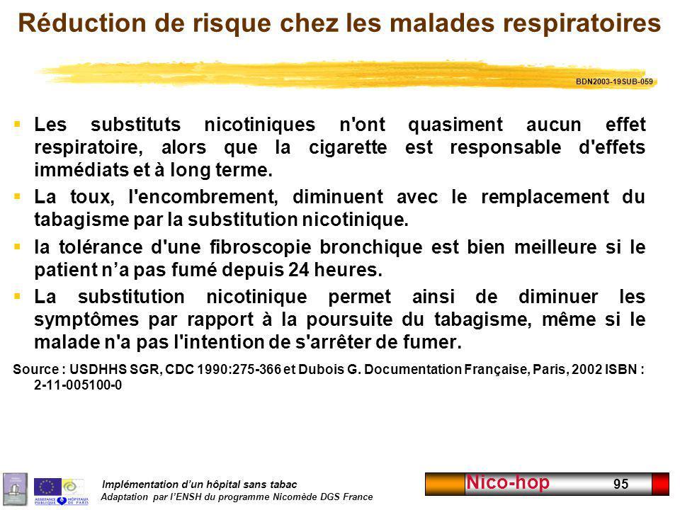 Implémentation dun hôpital sans tabac Adaptation par lENSH du programme Nicomède DGS France Nico-hop 95 Réduction de risque chez les malades respirato