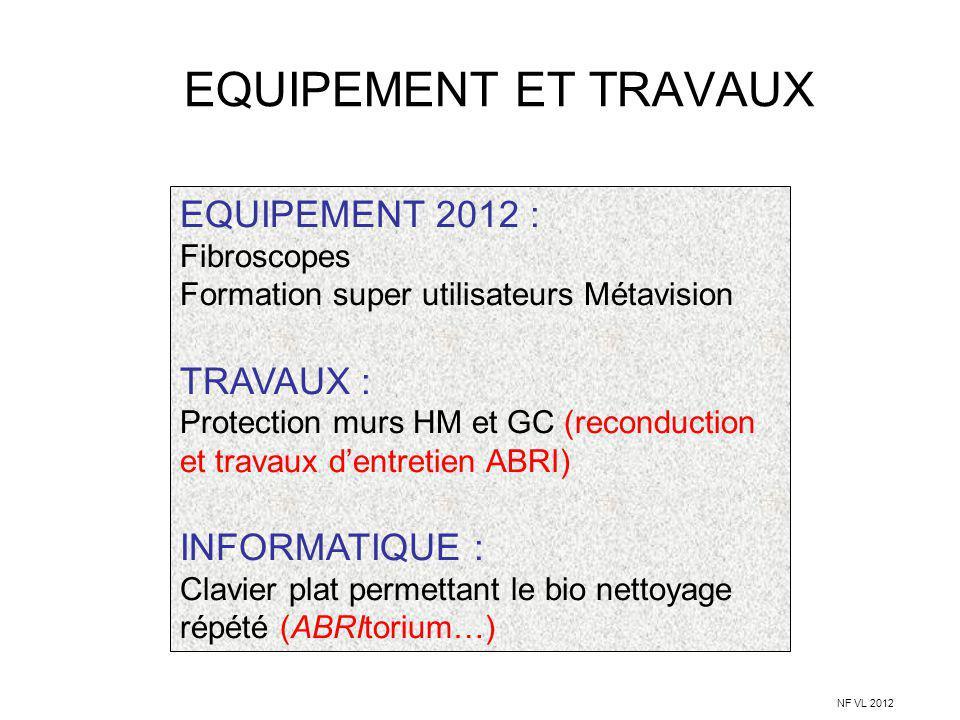EQUIPEMENT ET TRAVAUX EQUIPEMENT 2012 : Fibroscopes Formation super utilisateurs Métavision TRAVAUX : Protection murs HM et GC (reconduction et travau