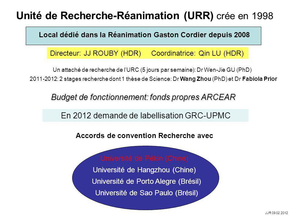 Unité de Recherche-Réanimation (URR) crée en 1998 Local dédié dans la Réanimation Gaston Cordier depuis 2008 Directeur: JJ ROUBY (HDR) Coordinatrice:
