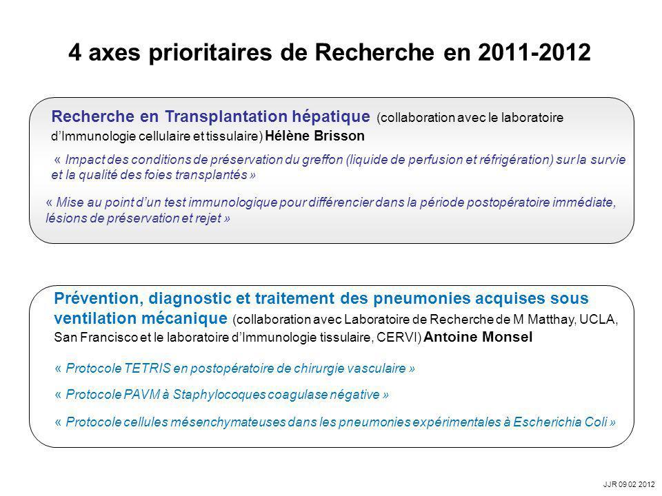 4 axes prioritaires de Recherche en 2011-2012 Recherche en Transplantation hépatique (collaboration avec le laboratoire dImmunologie cellulaire et tis