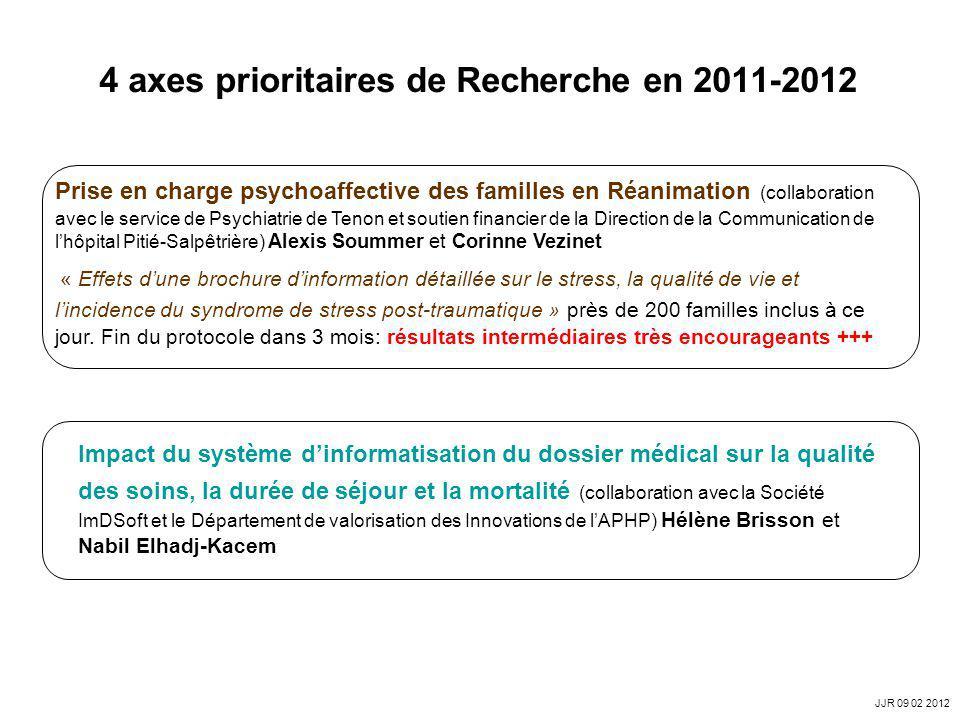 4 axes prioritaires de Recherche en 2011-2012 Prise en charge psychoaffective des familles en Réanimation (collaboration avec le service de Psychiatri