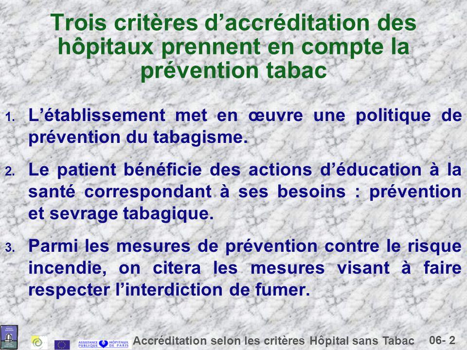 06- 3 Accréditation selon les critères Hôpital sans Tabac Critère 1: mise en œuvre dune politique Hôpital sans Tabac Létablissement met en œuvre une politique de prévention du tabagisme.