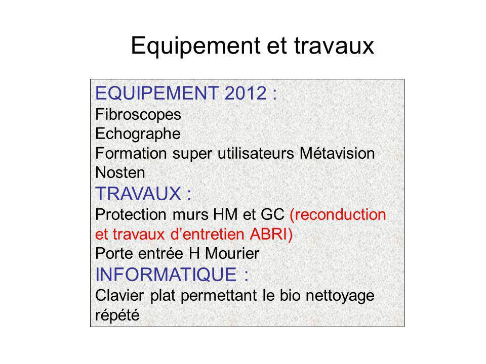 Equipement et travaux EQUIPEMENT 2012 : Fibroscopes Echographe Formation super utilisateurs Métavision Nosten TRAVAUX : Protection murs HM et GC (reco