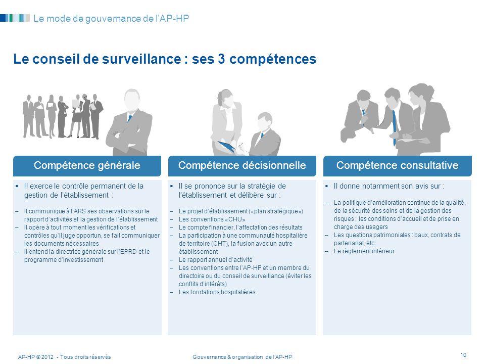 Gouvernance & organisation de lAP-HP Il exerce le contrôle permanent de la gestion de létablissement : –Il communique à lARS ses observations sur le r