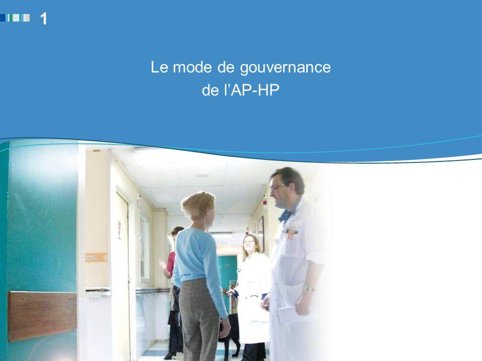 Le mode de gouvernance de lAP-HP 1