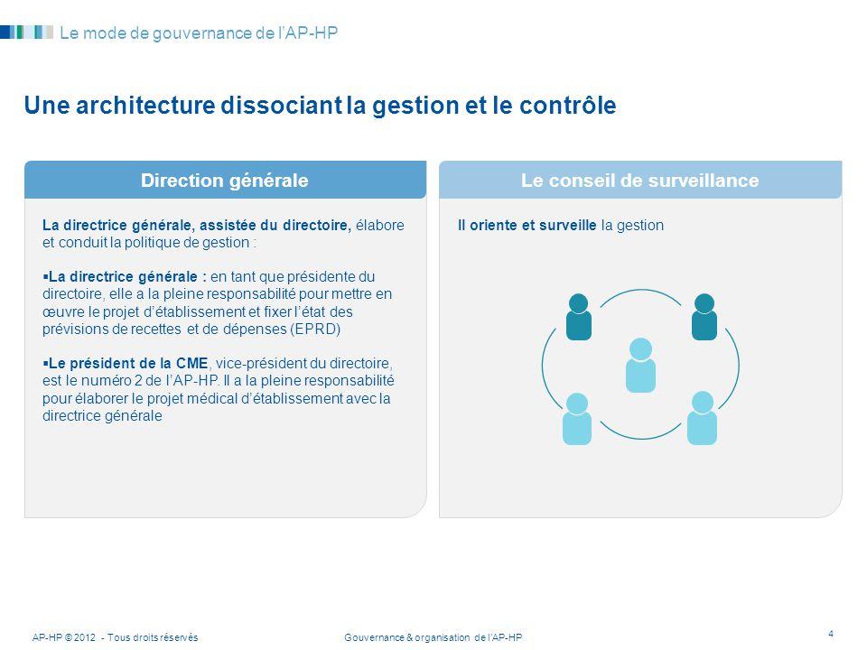 Gouvernance & organisation de lAP-HP Il oriente et surveille la gestion Le conseil de surveillance AP-HP © 2012 - Tous droits réservés 4 Le mode de go