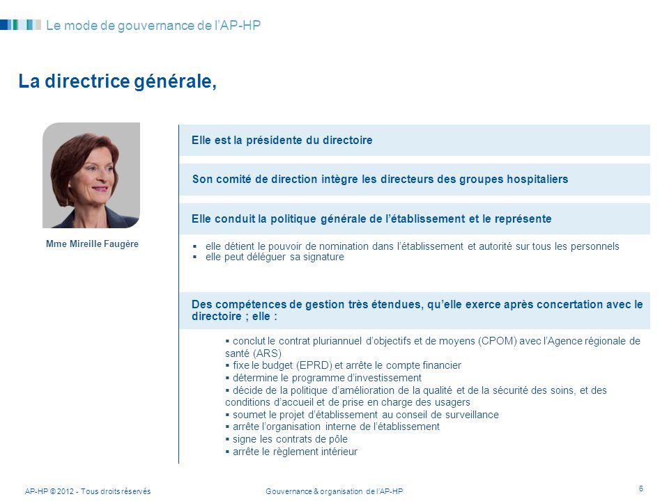 Gouvernance & organisation de lAP-HPAP-HP © 2012 - Tous droits réservés 6 Le mode de gouvernance de lAP-HP La directrice générale, Elle est la préside