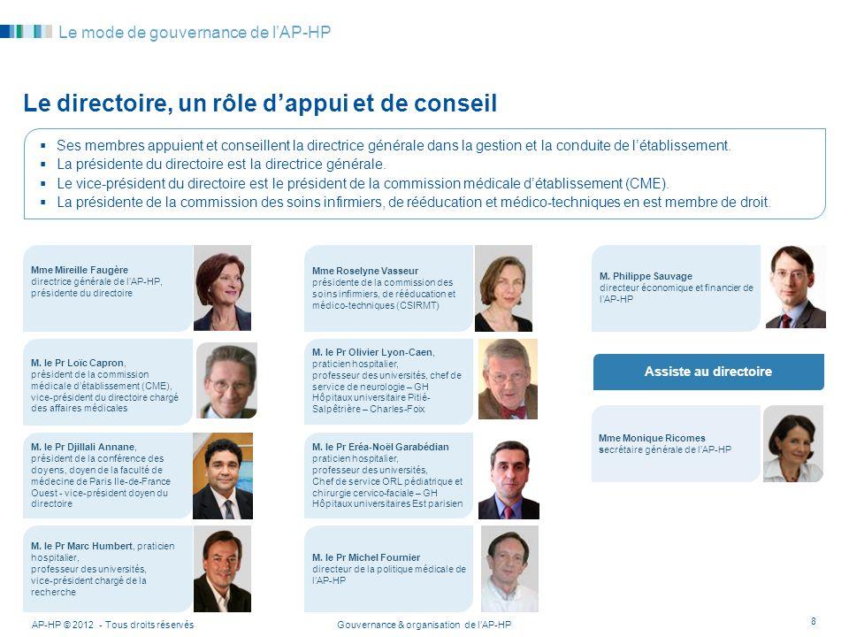 Gouvernance & organisation de lAP-HPAP-HP © 2012 - Tous droits réservés 8 Le mode de gouvernance de lAP-HP Le directoire, un rôle dappui et de conseil