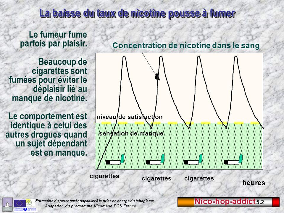 Nico-hop-addict 5.3 Formation du personnel hospitalier à la prise en charge du tabagisme Adapation du programme Nicomède DGS France La nicotine inhalée par la fumée: leffet shoot La cigarette est une seringue à nicotine.