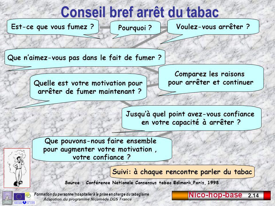 Nico-hop-base 2.14 Formation du personnel hospitalier à la prise en charge du tabagisme Adapation du programme Nicomède DGS France Conseil bref arrêt du tabac Est-ce que vous fumez .