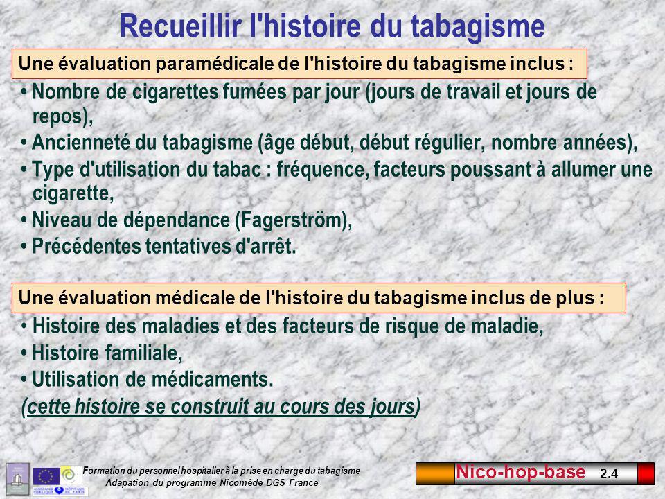 Nico-hop-base 2.15 Formation du personnel hospitalier à la prise en charge du tabagisme Adapation du programme Nicomède DGS France Entretien de motivation Motiver le fumeur hésitant au changement.