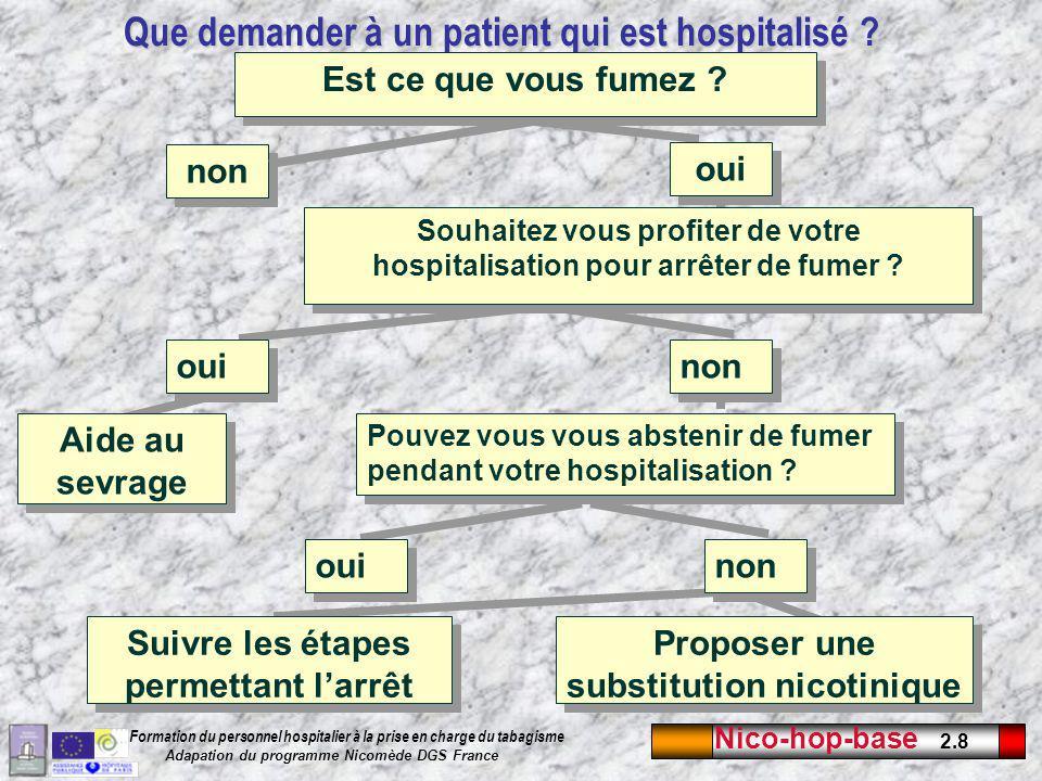 Nico-hop-base 2.9 Formation du personnel hospitalier à la prise en charge du tabagisme Adapation du programme Nicomède DGS France Que doit faire un soignant voyant un patient fumer dans lhôpital .