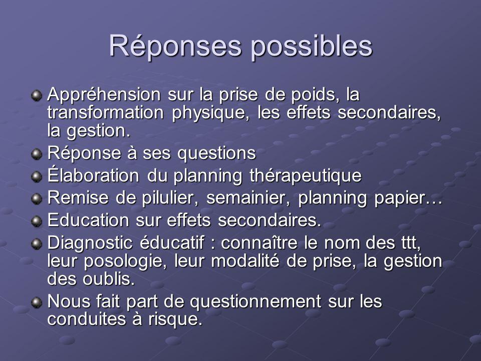 Réponses possibles Appréhension sur la prise de poids, la transformation physique, les effets secondaires, la gestion.