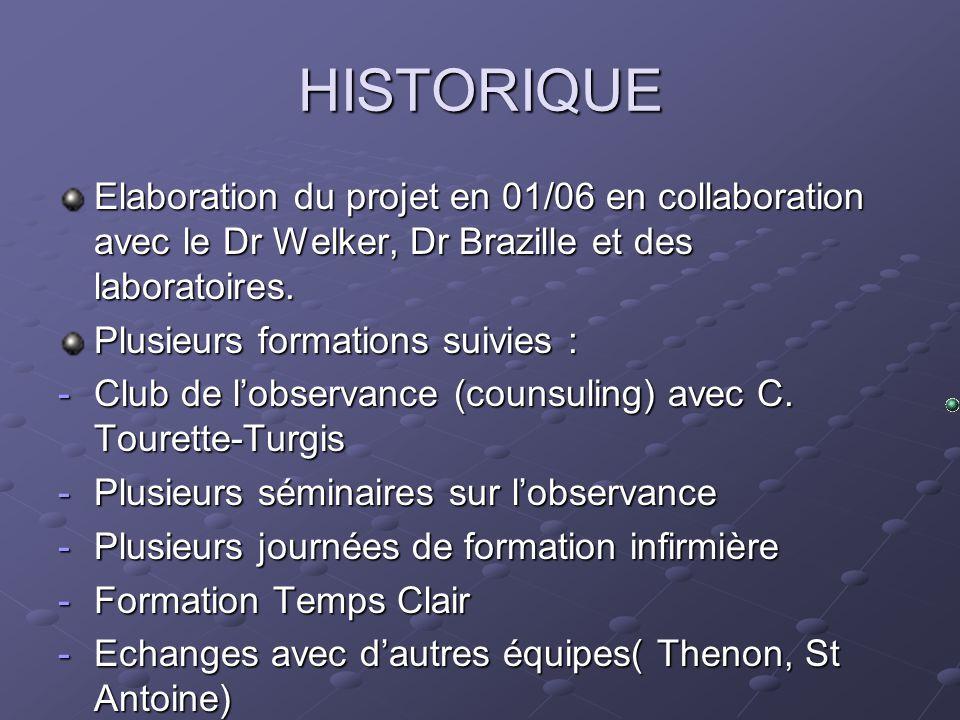 HISTORIQUE Elaboration du projet en 01/06 en collaboration avec le Dr Welker, Dr Brazille et des laboratoires.