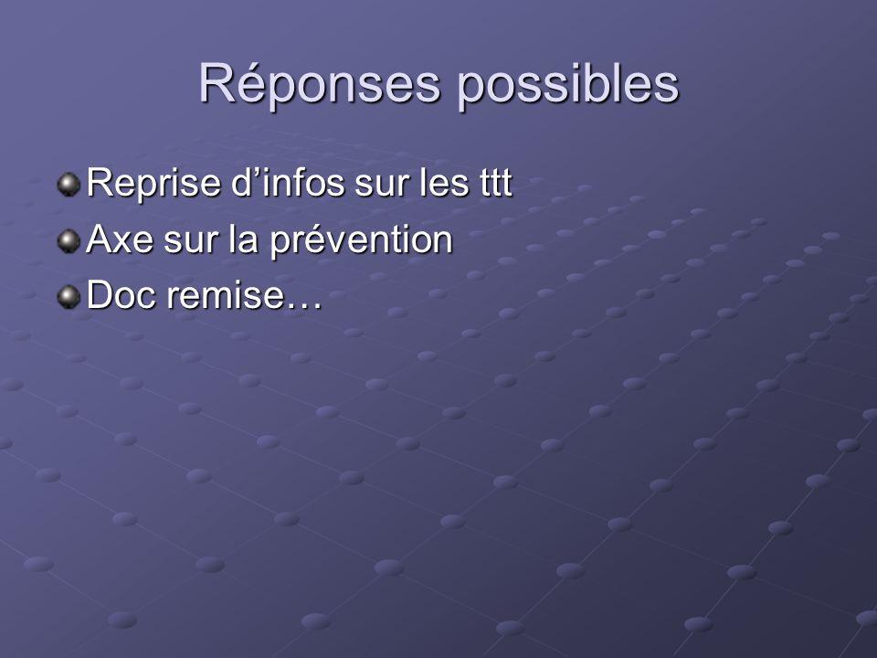 Réponses possibles Reprise dinfos sur les ttt Axe sur la prévention Doc remise…