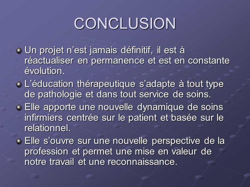 CONCLUSION Un projet nest jamais définitif, il est à réactualiser en permanence et est en constante évolution.