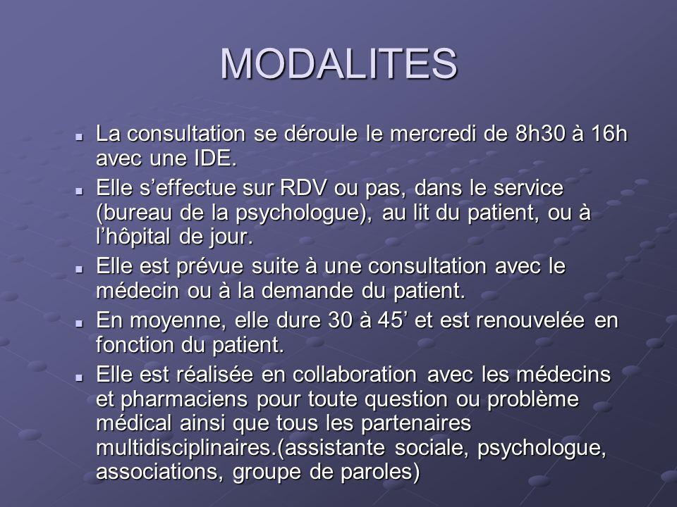 MODALITES La consultation se déroule le mercredi de 8h30 à 16h avec une IDE.