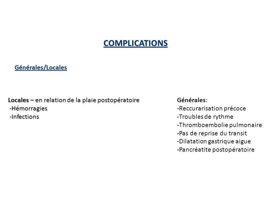 COMPLICATIONS Générales/Locales Générales: -Reccurarisation précoce -Troubles de rythme -Thromboembolie pulmonaire -Pas de reprise du transit -Dilatation gastrique aigue -Pancréatite postopératoire Locales – en relation de la plaie postopératoire -Hémorragies -Hémorragies -Infections -Infections