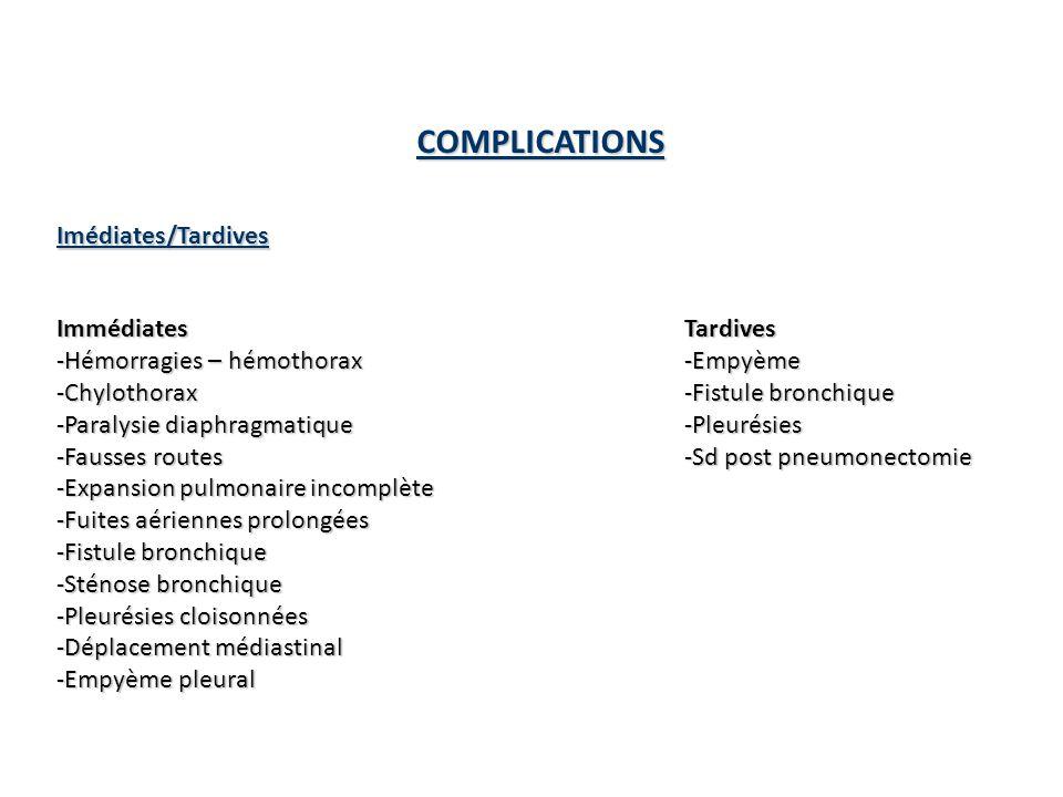 COMPLICATIONS Imédiates/Tardives Immédiates -Hémorragies – hémothorax -Chylothorax -Paralysie diaphragmatique -Fausses routes -Expansion pulmonaire incomplète -Fuites aériennes prolongées -Fistule bronchique -Sténose bronchique -Pleurésies cloisonnées -Déplacement médiastinal -Empyème pleural Tardives -Empyème -Fistule bronchique -Pleurésies -Sd post pneumonectomie