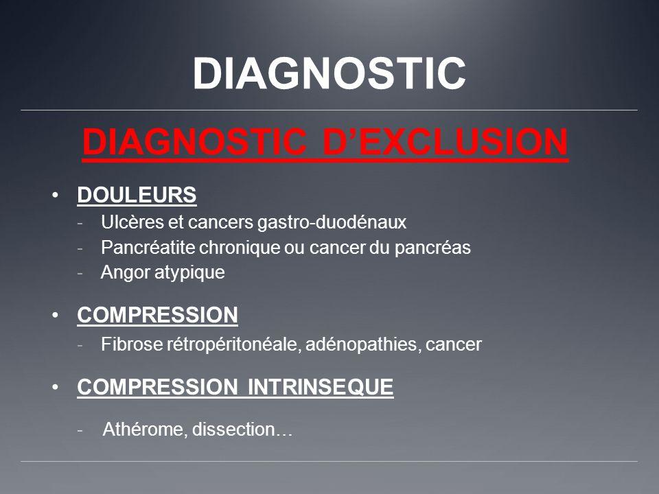 DIAGNOSTIC DIAGNOSTIC DEXCLUSION DOULEURS -Ulcères et cancers gastro-duodénaux -Pancréatite chronique ou cancer du pancréas -Angor atypique COMPRESSIO