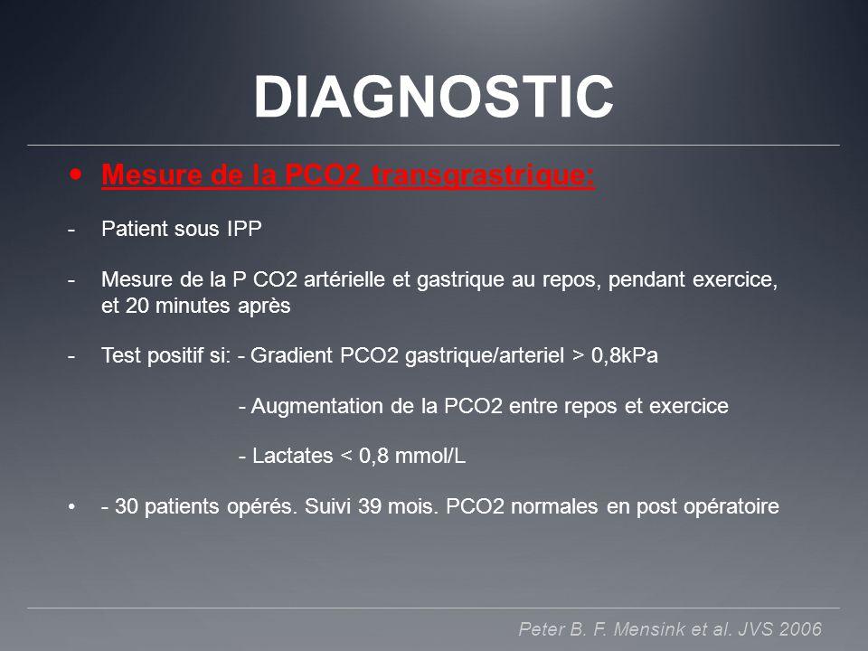 DIAGNOSTIC Mesure de la PCO2 transgrastrique: -Patient sous IPP -Mesure de la P CO2 artérielle et gastrique au repos, pendant exercice, et 20 minutes