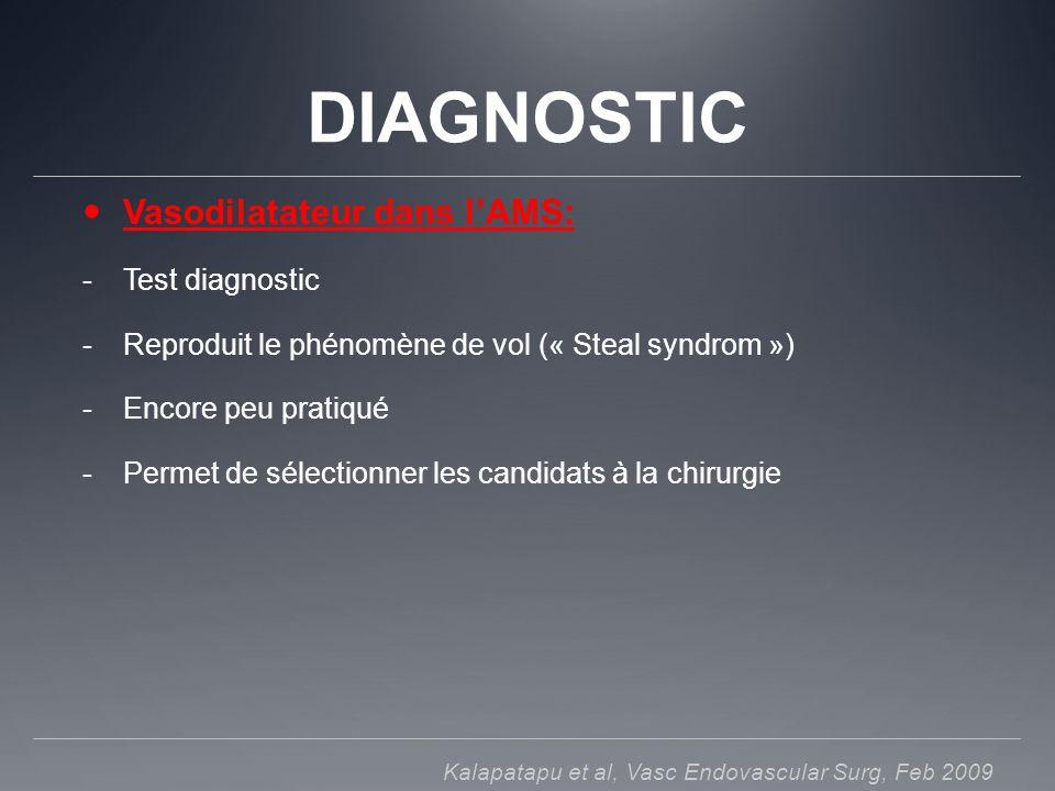 DIAGNOSTIC Vasodilatateur dans lAMS: -Test diagnostic -Reproduit le phénomène de vol (« Steal syndrom ») -Encore peu pratiqué -Permet de sélectionner