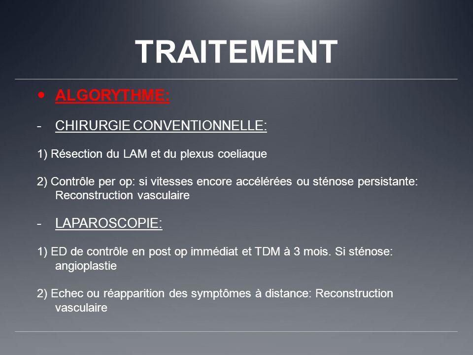 TRAITEMENT ALGORYTHME: -CHIRURGIE CONVENTIONNELLE: 1) Résection du LAM et du plexus coeliaque 2) Contrôle per op: si vitesses encore accélérées ou sté