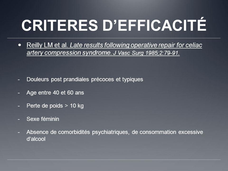 CRITERES DEFFICACITÉ Reilly LM et al.