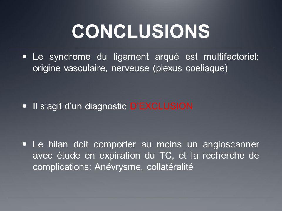 CONCLUSIONS Le syndrome du ligament arqué est multifactoriel: origine vasculaire, nerveuse (plexus coeliaque) Il sagit dun diagnostic DEXCLUSION Le bi