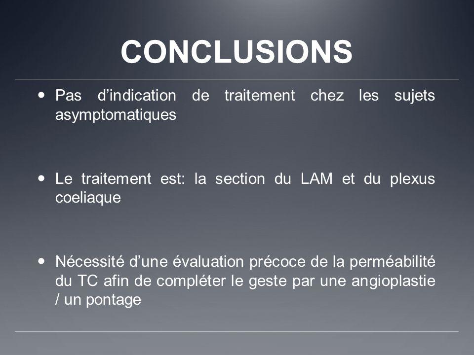 CONCLUSIONS Pas dindication de traitement chez les sujets asymptomatiques Le traitement est: la section du LAM et du plexus coeliaque Nécessité dune é