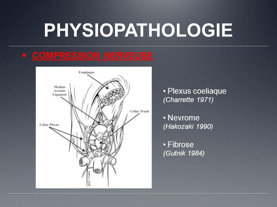 PHYSIOPATHOLOGIE COMPRESSION NERVEUSE Plexus coeliaque (Charrette 1971) Nevrome (Hakozaki 1990) Fibrose (Gutnik 1984)