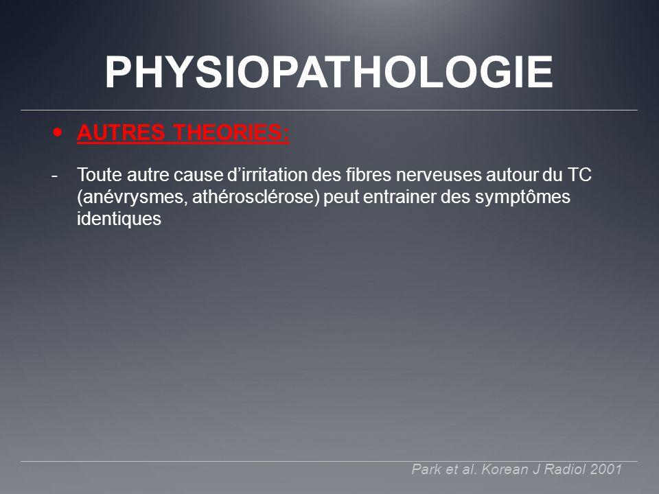PHYSIOPATHOLOGIE AUTRES THEORIES: -Toute autre cause dirritation des fibres nerveuses autour du TC (anévrysmes, athérosclérose) peut entrainer des sym
