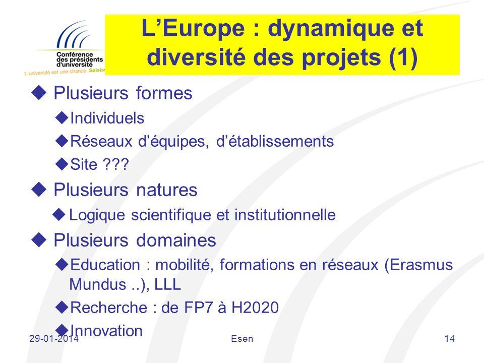 LEurope : dynamique et diversité des projets (1) Plusieurs formes Individuels Réseaux déquipes, détablissements Site ??? Plusieurs natures Logique sci